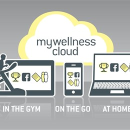 Why mywellness is the future